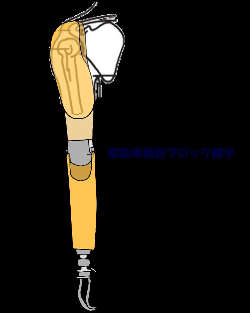 義手の継手 能動肘ブロック継手