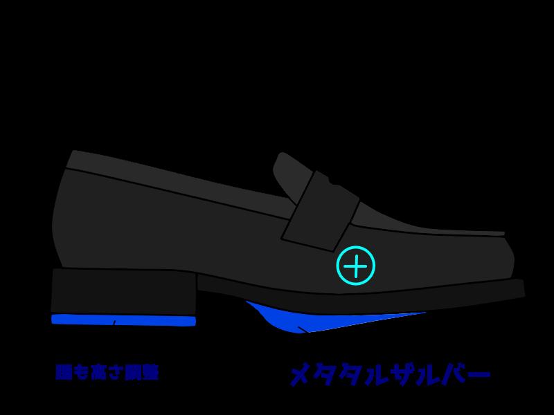 メタタルサルバー1