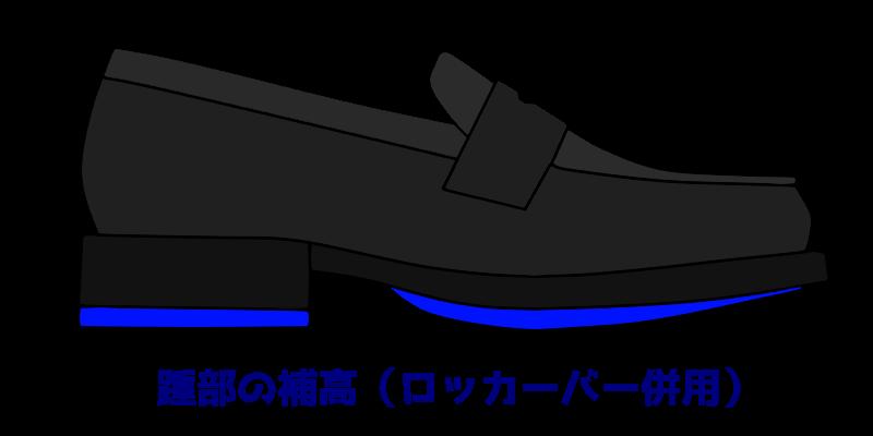 靴の踵部補正 踵の補高
