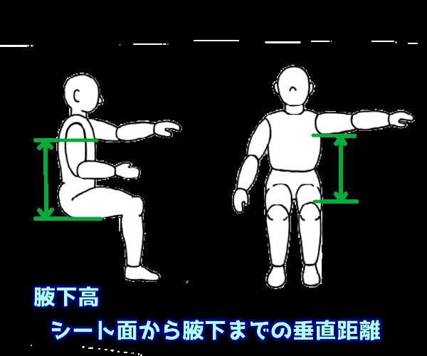 腋下高 バックレスト高を決める採寸部位