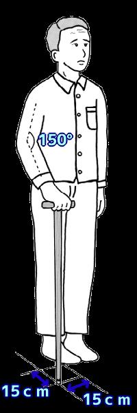 T字杖をつく位置と肘の角度