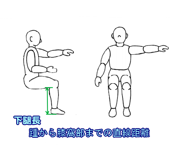 下腿長 フットレスト・シート間距離を決める採寸部位
