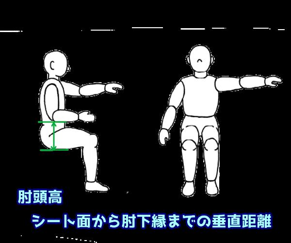 肘頭高 アームレスト高を決める採寸部位