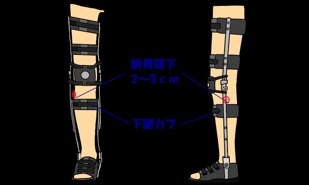 KAFO-下腿カフの位置設定