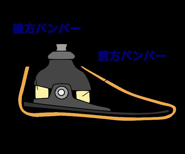 義足単軸足部の構造