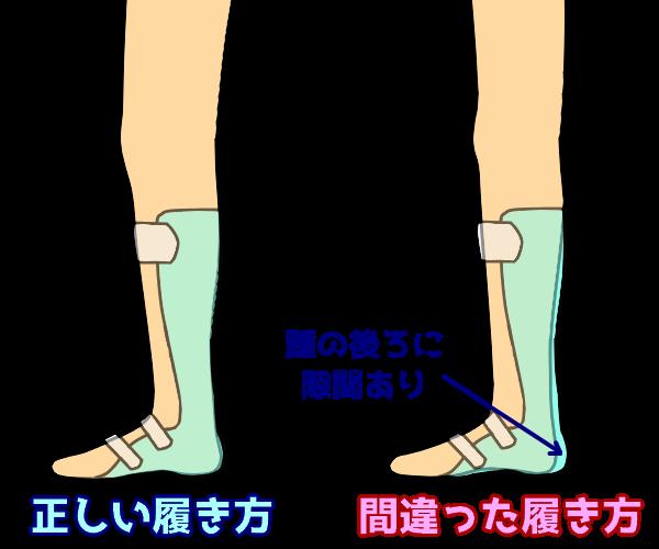 SHBを履く時の踵の位置