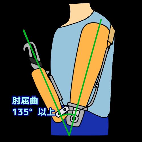 肘の能動屈曲可動域チェック