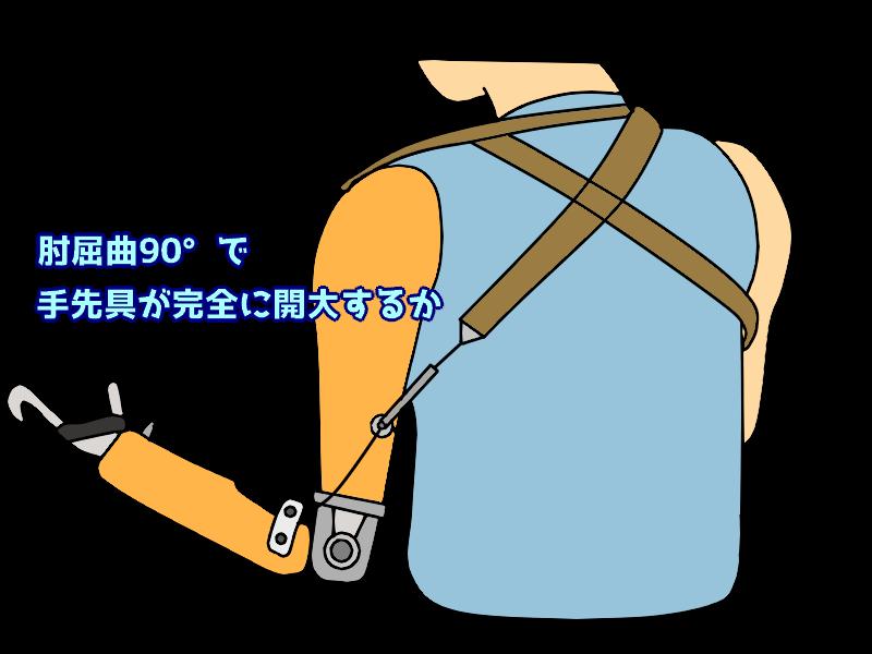 肘90°屈曲位での手先具の操作チェック