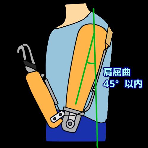 肘の最大屈曲に要する肩の運動域チェック