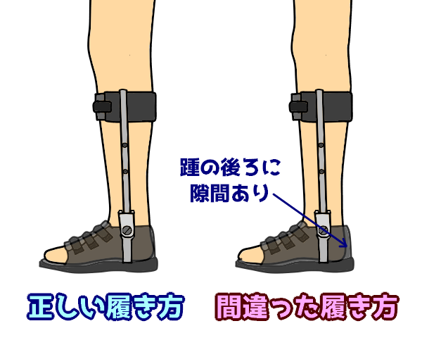 正しい履き方