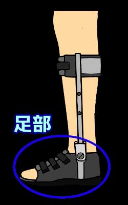 両側支柱付短下肢装具の足部