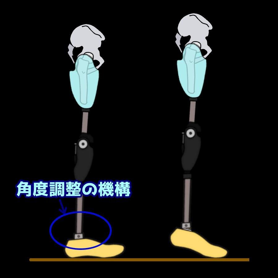 義足足部の角度調整