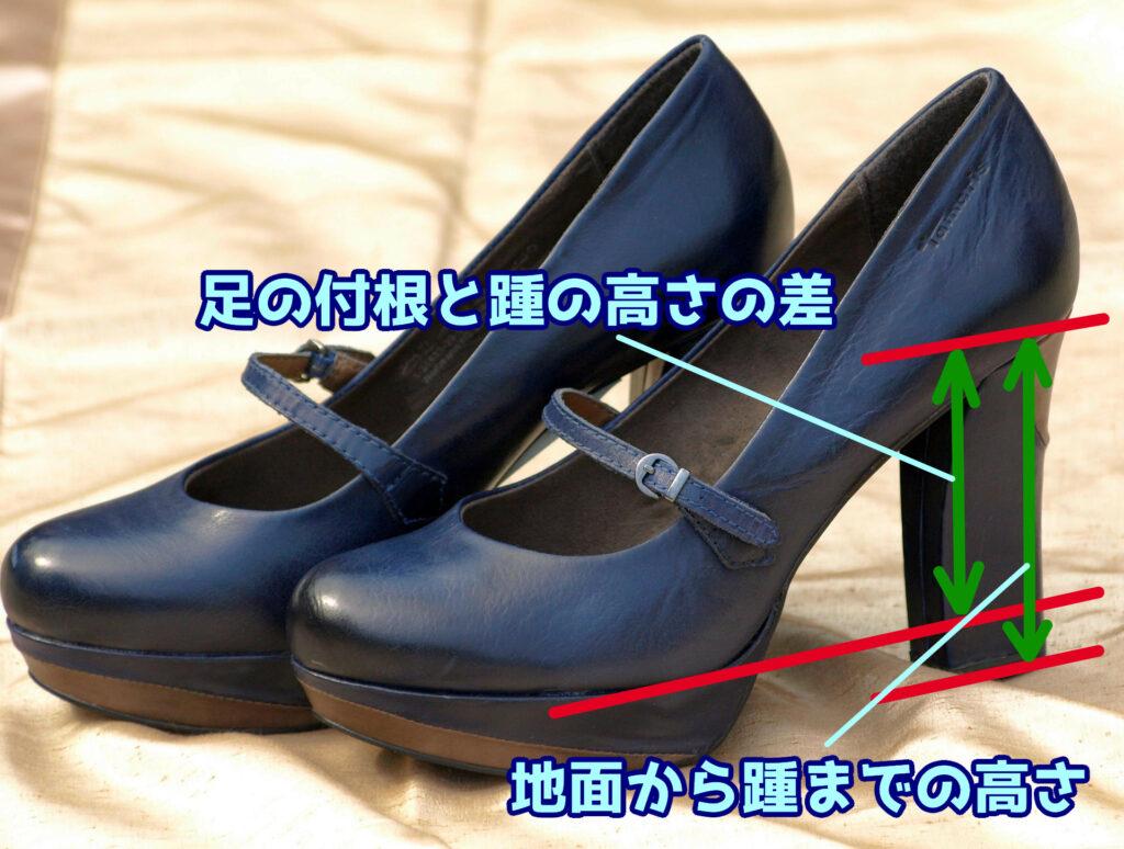 靴選び 踵の高さ