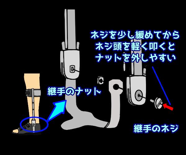 継手の分解の仕方