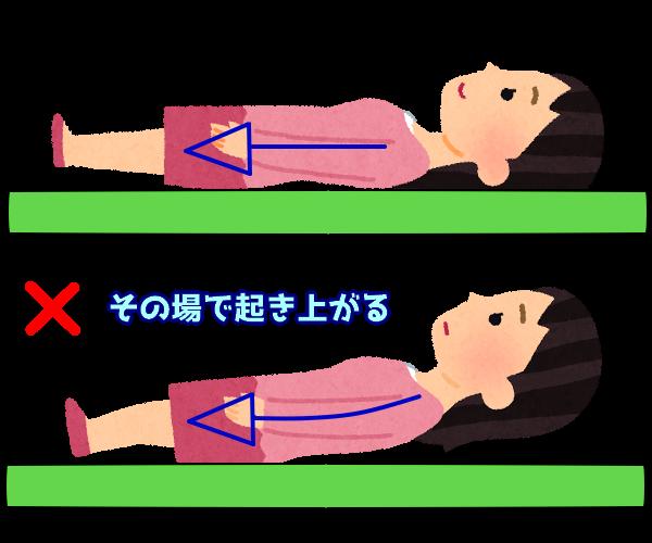 その場で起き上がる 脊椎の屈曲