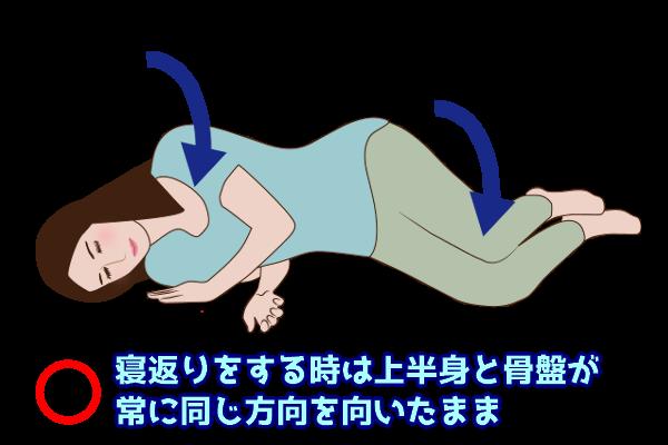 身体をひねらないように寝返り