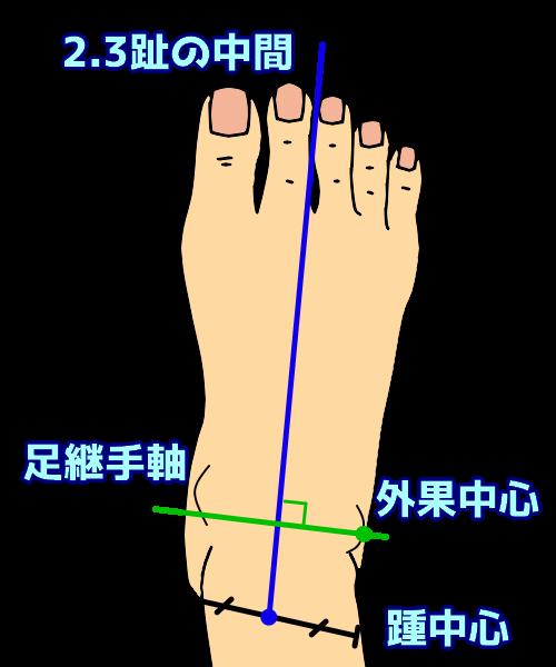 足継手軸2