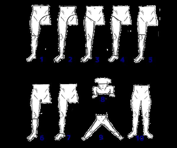 採型区分 下肢装具