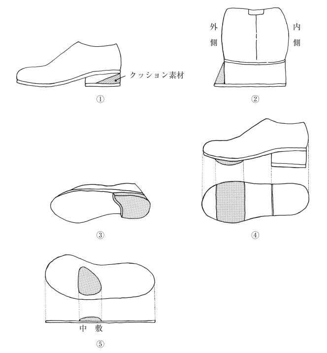 PT52-PM07 図