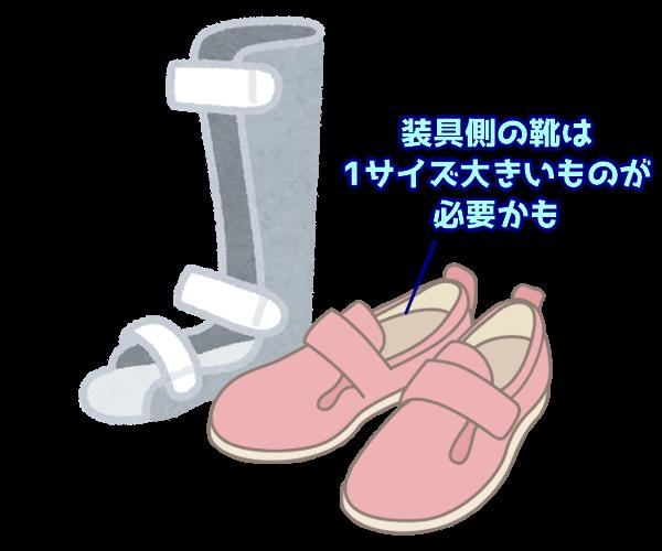 装具側は1サイズ大きな靴が必要かも