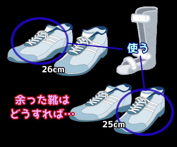 1サイズ別に買った靴の余りはどうすれば…